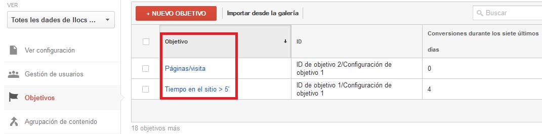 Cómo configurar objetivos en Google Analytics