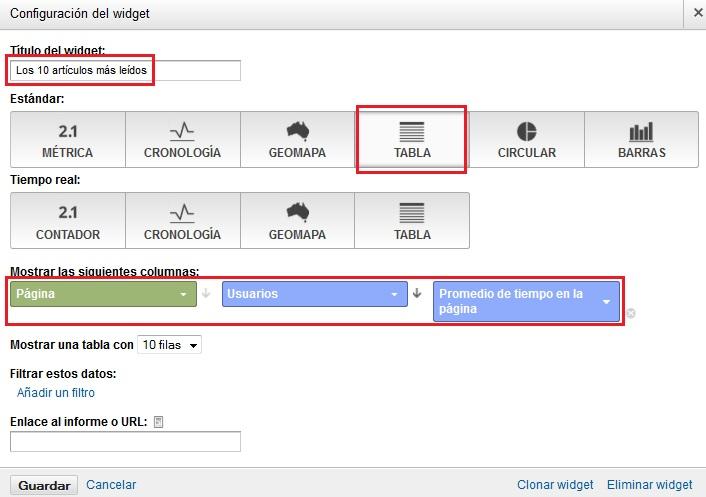 Configuración widget con los sitios más visitados de la web