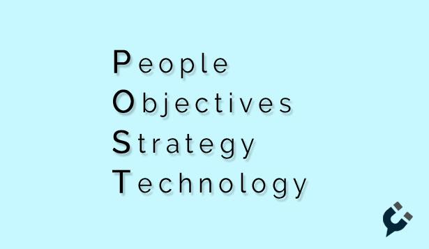Metodología Post de Forrester: público, objetivos, estrategia y tecnología