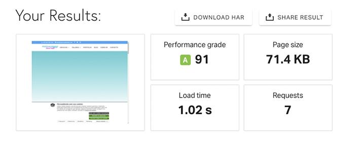 Test de velocidad web con Pingdom Tools